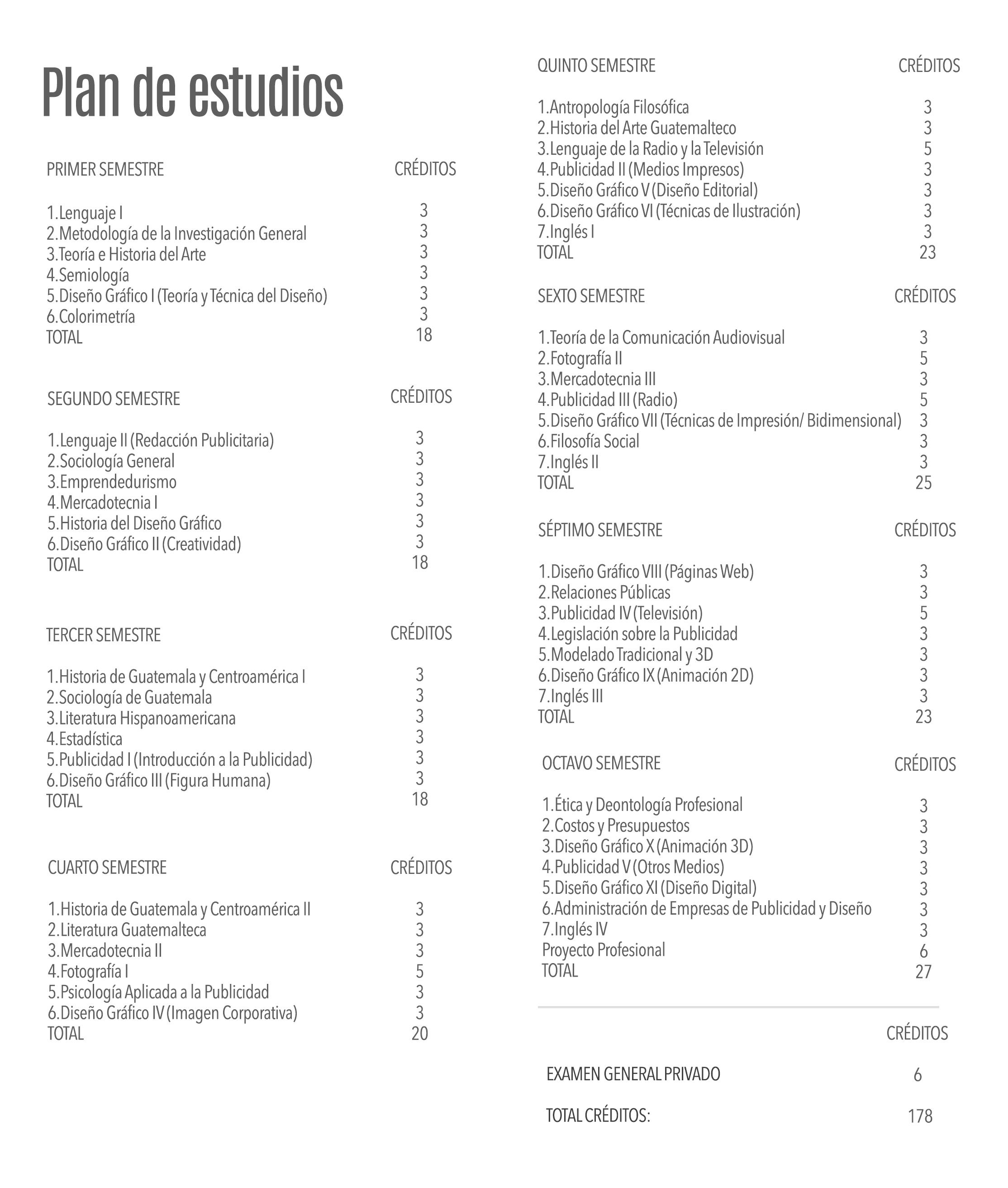 plan-de-estudios-publicidad